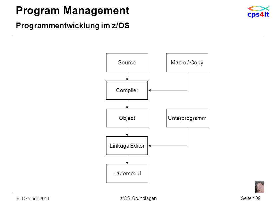 Program Management Programmentwicklung im z/OS Source Macro / Copy