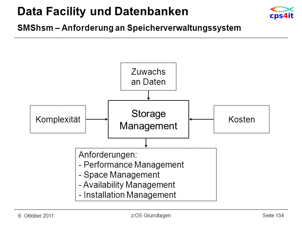 Data Facility und Datenbanken