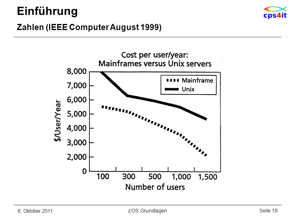 Einführung Zahlen (IEEE Computer August 1999) 6. Oktober 2011