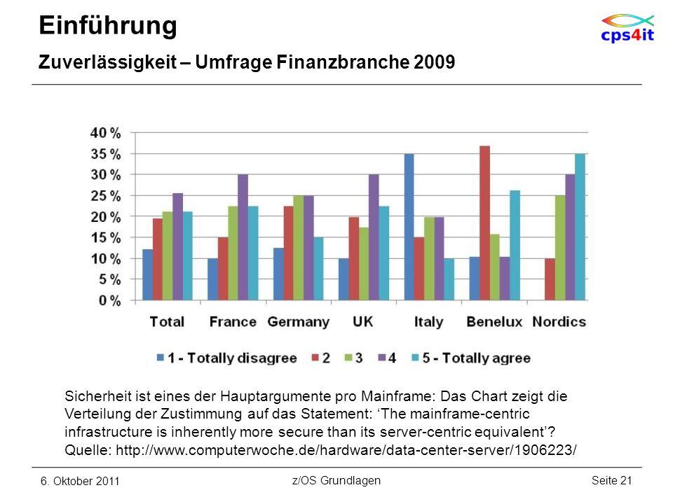 Einführung Zuverlässigkeit – Umfrage Finanzbranche 2009