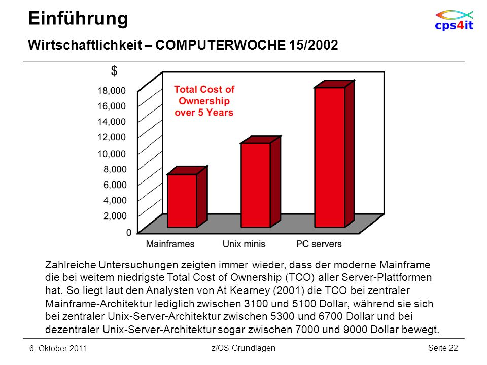 Einführung Wirtschaftlichkeit – COMPUTERWOCHE 15/2002