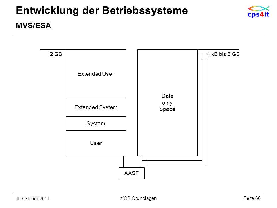 Entwicklung der Betriebssysteme
