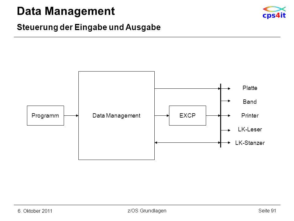 Data Management Steuerung der Eingabe und Ausgabe Data Management