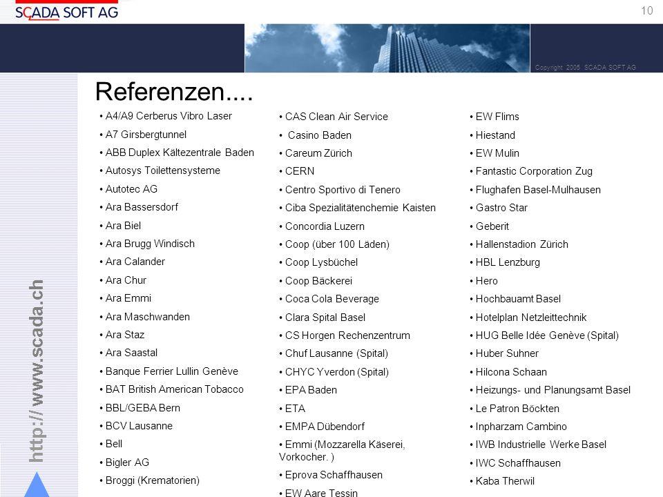 Referenzen.... A4/A9 Cerberus Vibro Laser A7 Girsbergtunnel