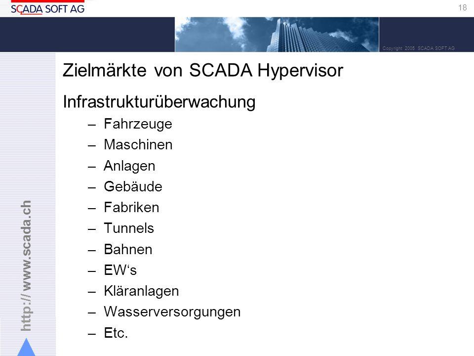 Zielmärkte von SCADA Hypervisor