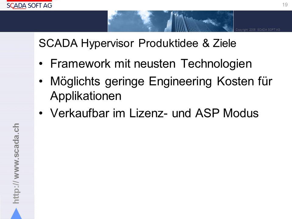 SCADA Hypervisor Produktidee & Ziele