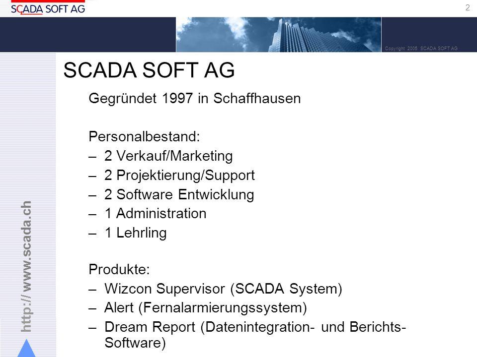 SCADA SOFT AG Gegründet 1997 in Schaffhausen Personalbestand: