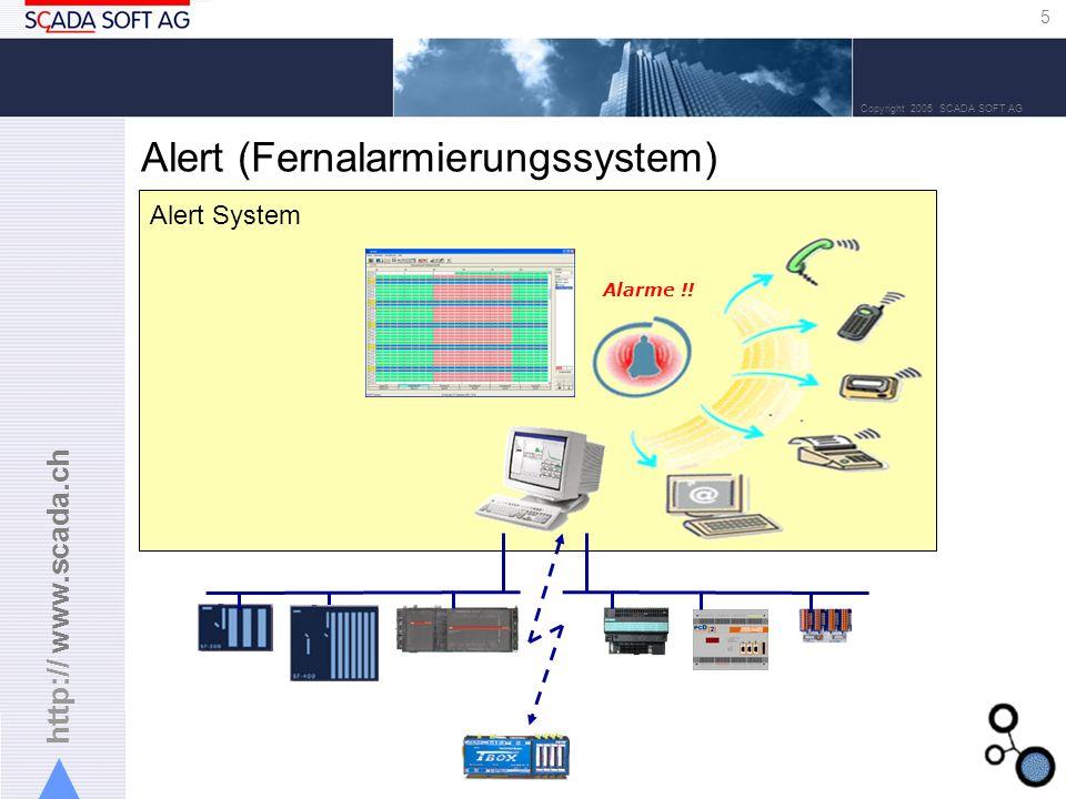 Alert (Fernalarmierungssystem)
