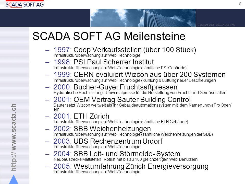 SCADA SOFT AG Meilensteine