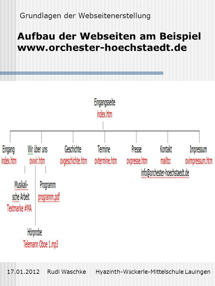 Aufbau der Webseiten am Beispiel www.orchester-hoechstaedt.de