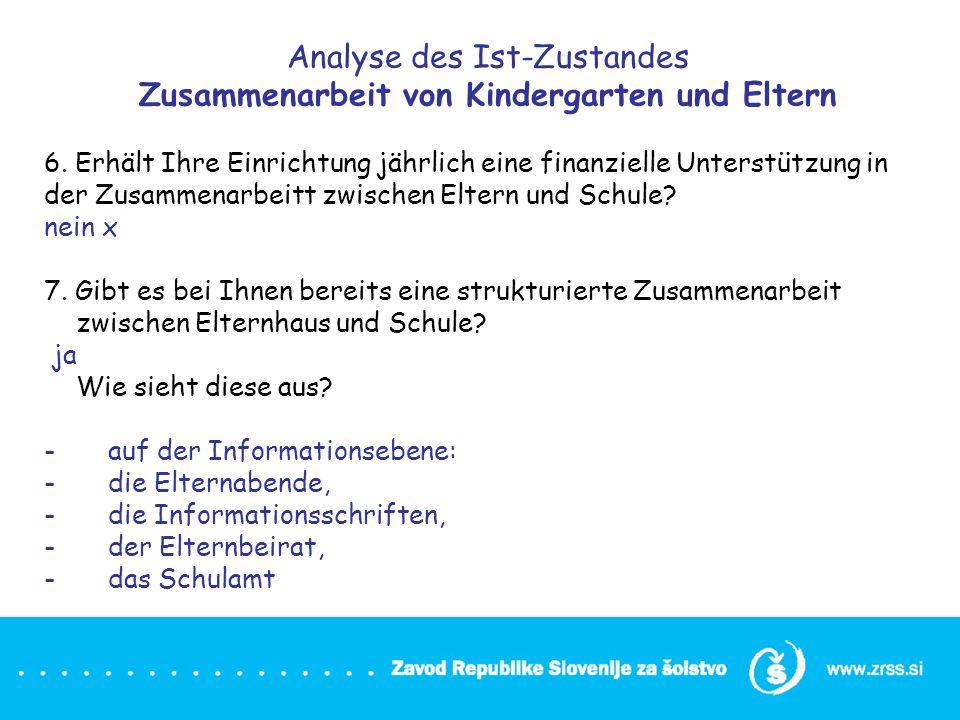 Analyse des Ist-Zustandes Zusammenarbeit von Kindergarten und Eltern