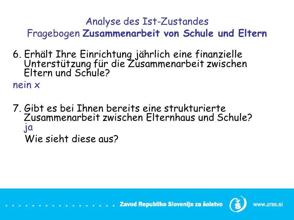 Analyse des Ist-Zustandes Fragebogen Zusammenarbeit von Schule und Eltern