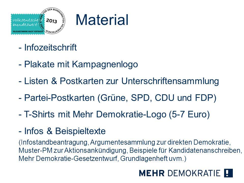 Material - Infozeitschrift - Plakate mit Kampagnenlogo