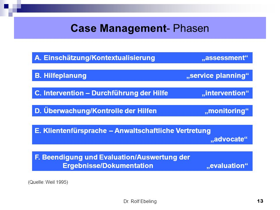 Case Management- Phasen