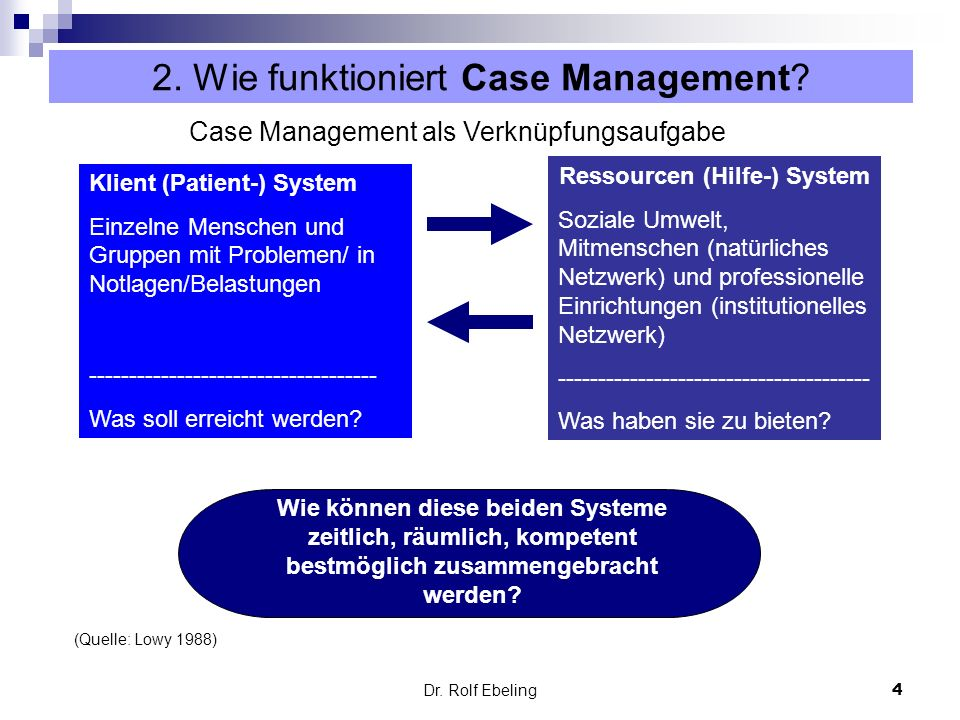 2. Wie funktioniert Case Management