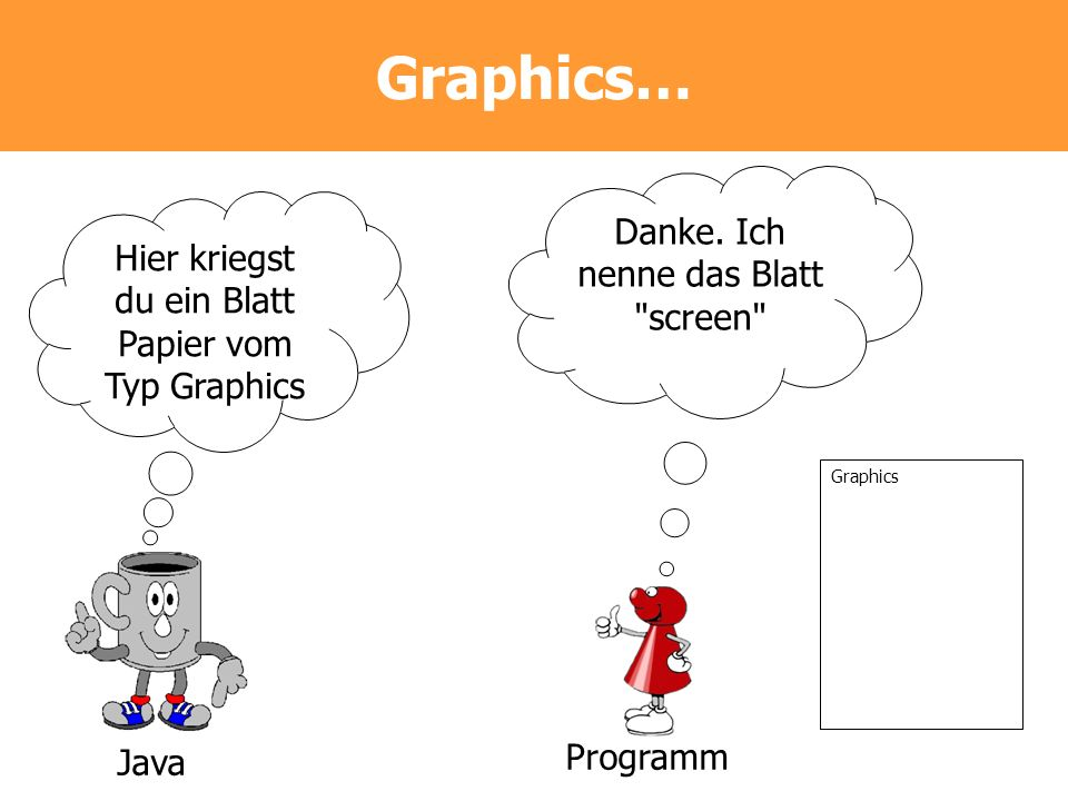 Graphics… Danke. Ich nenne das Blatt screen