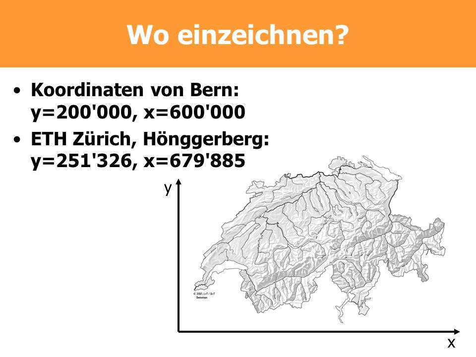 Wo einzeichnen Koordinaten von Bern: y=200 000, x=600 000
