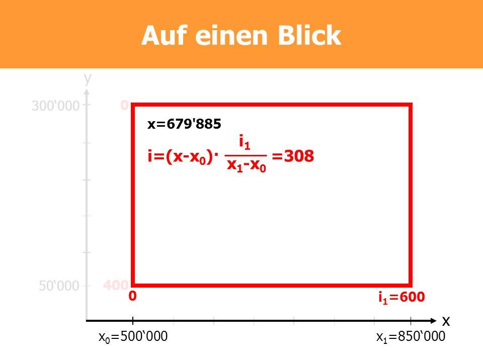 Auf einen Blick y i1 i=(x-x0)· =308 x1-x0 x 300'000 400 i1=600