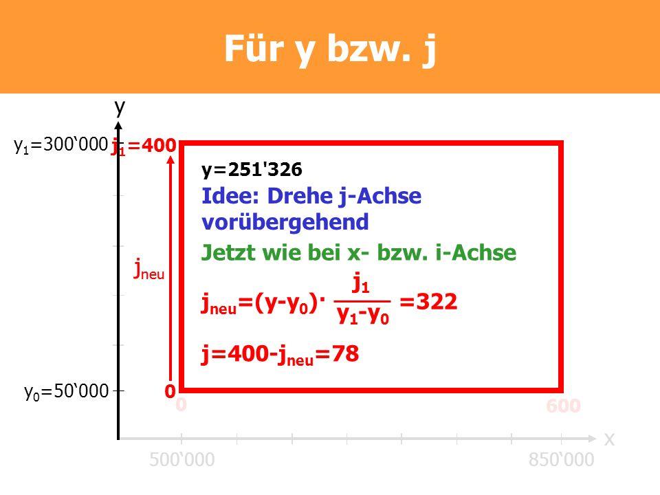 Für y bzw. j y jneu=(y-y0)· =322 j1 y1-y0 jneu jneu