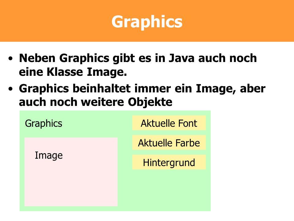 Graphics Neben Graphics gibt es in Java auch noch eine Klasse Image.