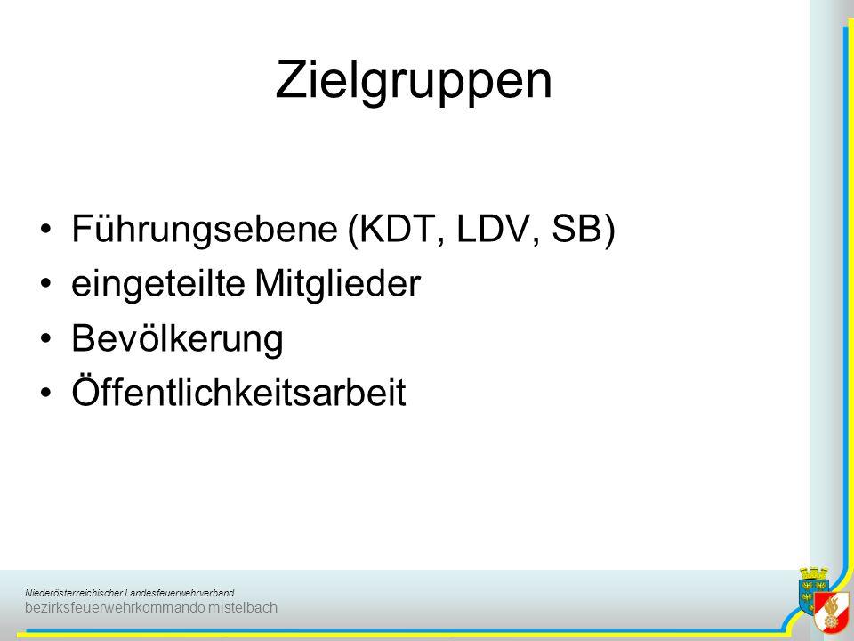 Zielgruppen Führungsebene (KDT, LDV, SB) eingeteilte Mitglieder