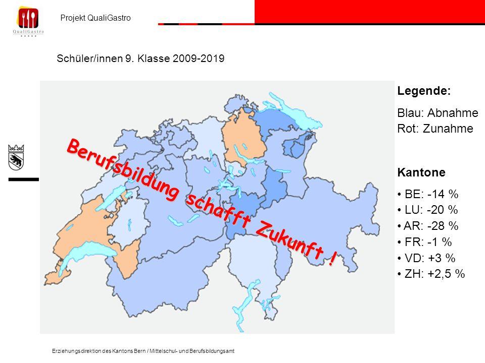 Schüler/innen 9. Klasse 2009-2019