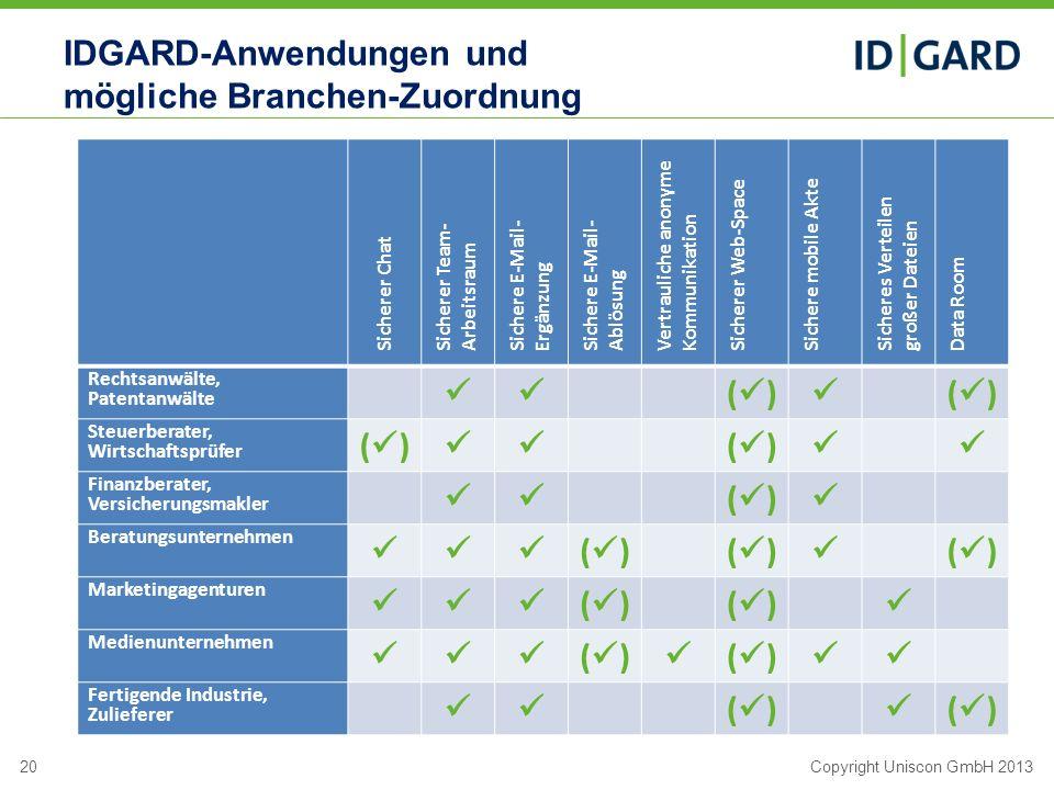 IDGARD-Anwendungen und mögliche Branchen-Zuordnung
