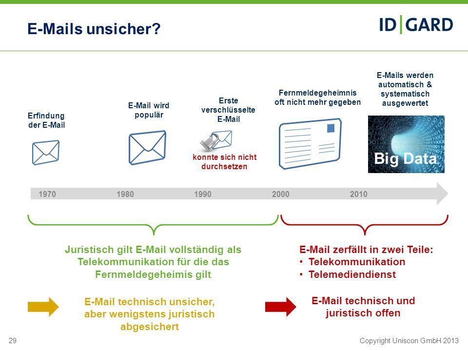 E-Mails unsicher Big Data