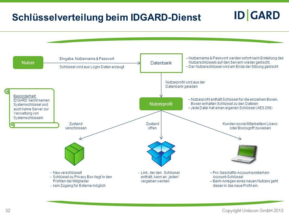 Schlüsselverteilung beim IDGARD-Dienst