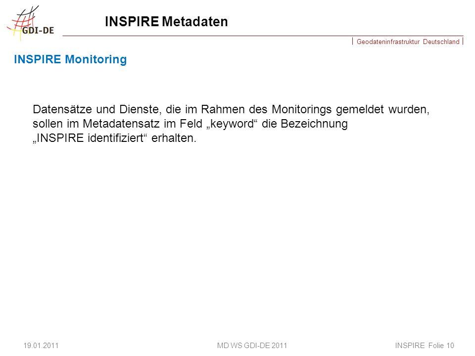 INSPIRE Metadaten INSPIRE Monitoring
