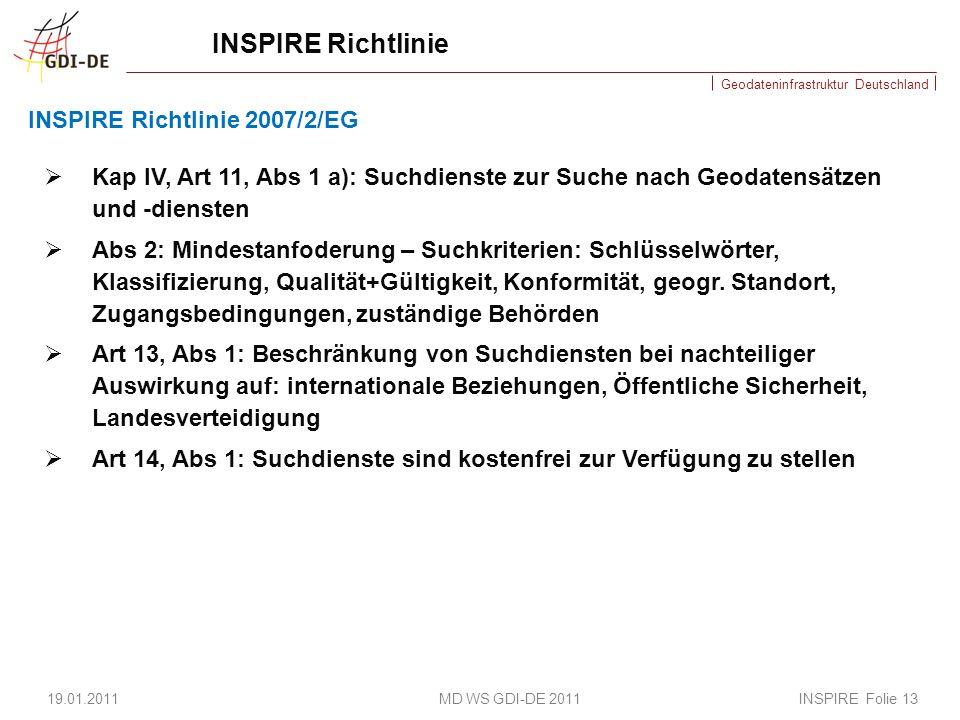 INSPIRE Richtlinie INSPIRE Richtlinie 2007/2/EG