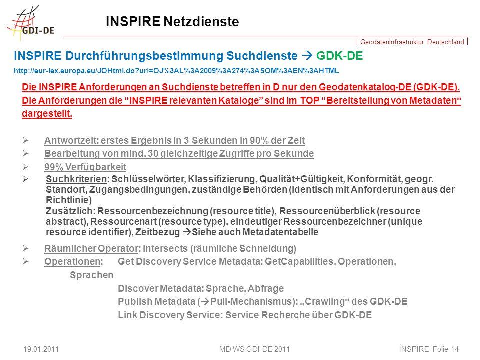 INSPIRE Netzdienste INSPIRE Durchführungsbestimmung Suchdienste  GDK-DE.