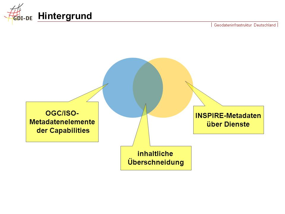 OGC/ISO- Metadatenelemente der Capabilities