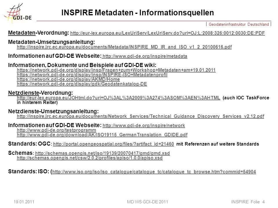 INSPIRE Metadaten - Informationsquellen