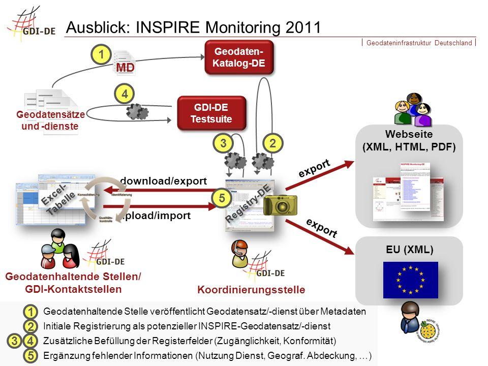 Ausblick: INSPIRE Monitoring 2011