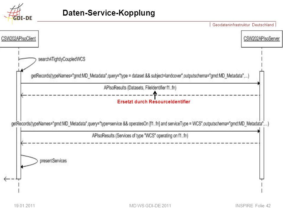 Daten-Service-Kopplung