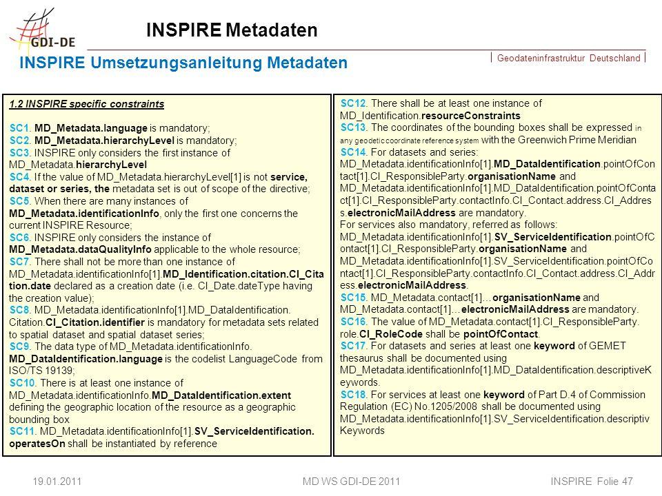 INSPIRE Metadaten INSPIRE Umsetzungsanleitung Metadaten