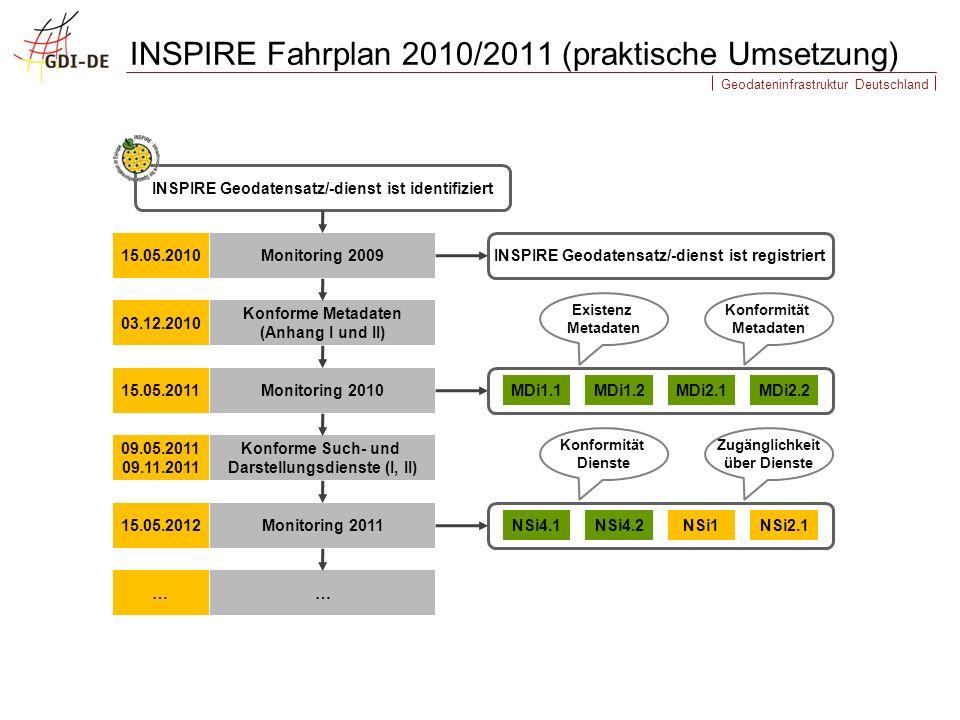 INSPIRE Fahrplan 2010/2011 (praktische Umsetzung)