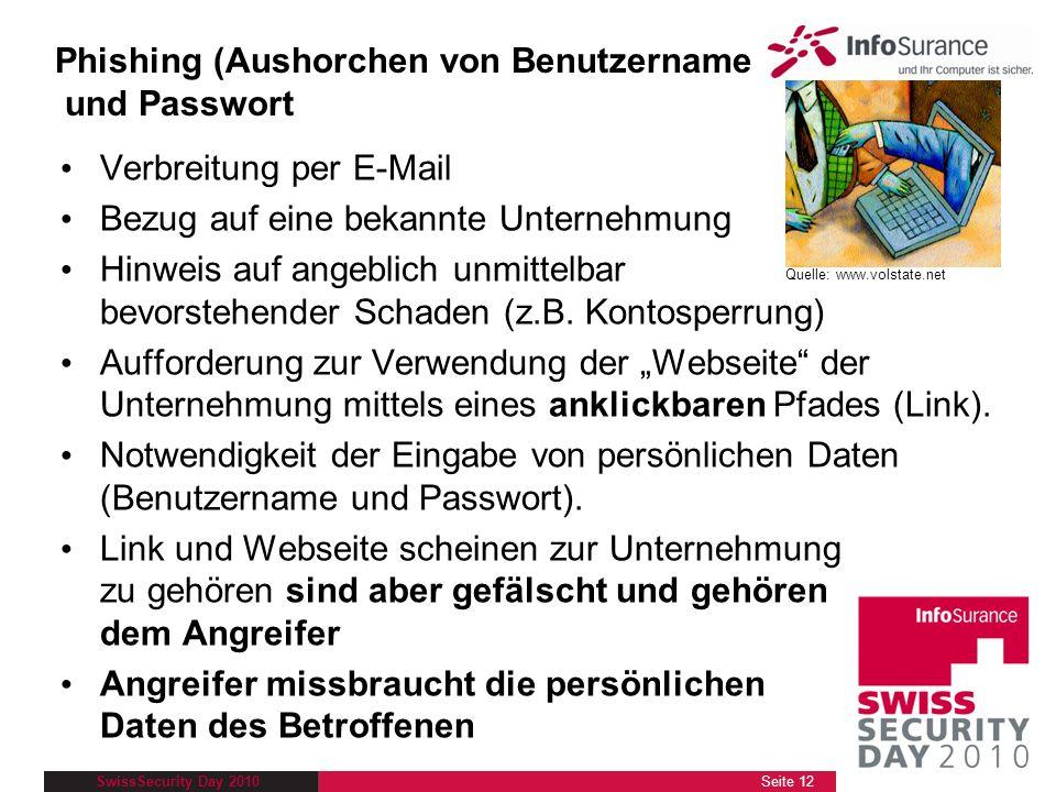 Phishing (Aushorchen von Benutzername und Passwort