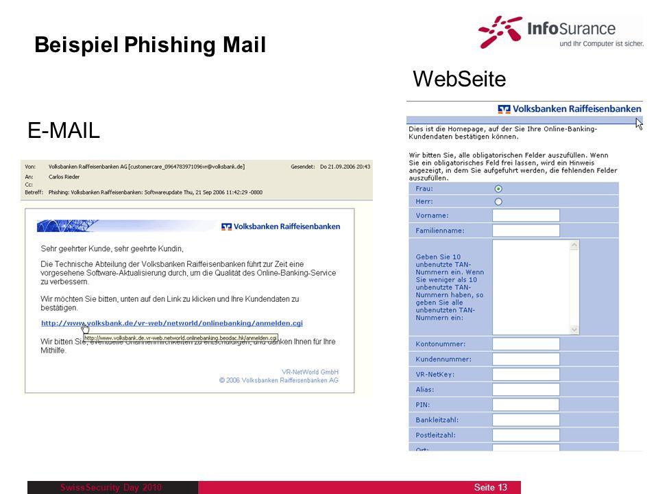 Beispiel Phishing Mail