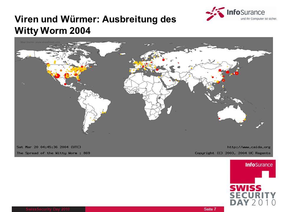 Viren und Würmer: Ausbreitung des Witty Worm 2004