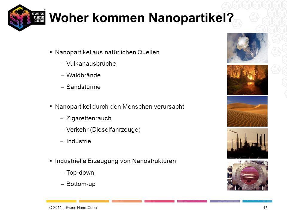 Woher kommen Nanopartikel