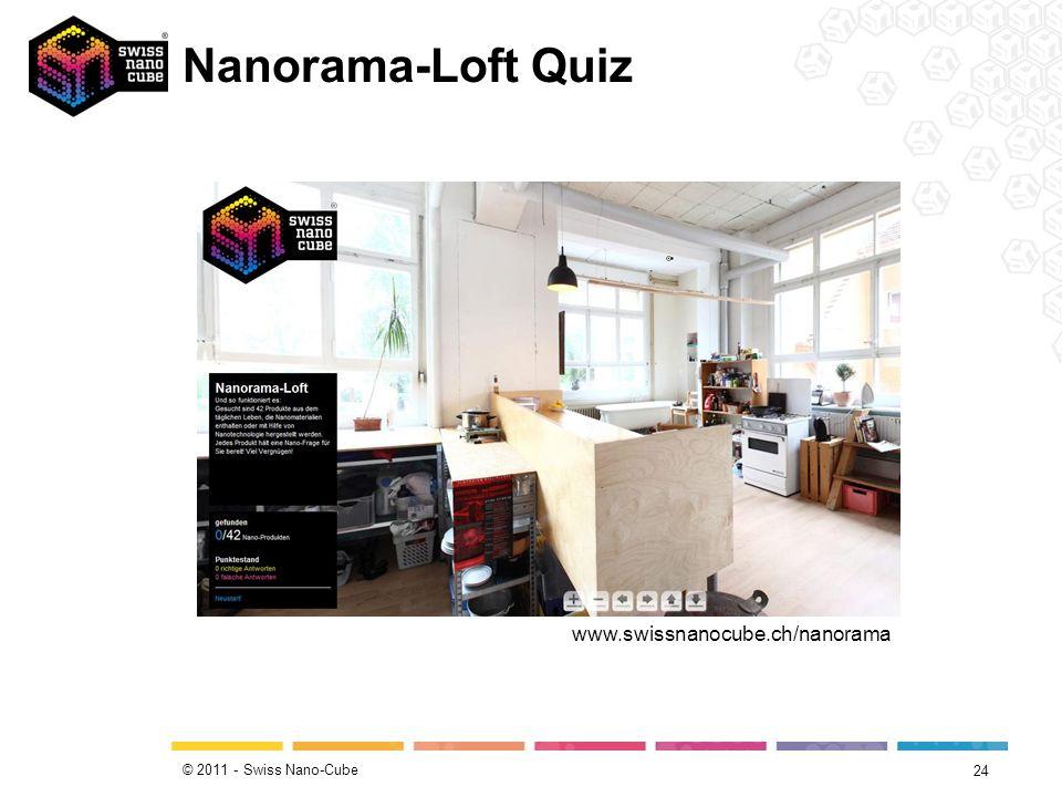 Nanorama-Loft Quiz www.swissnanocube.ch/nanorama