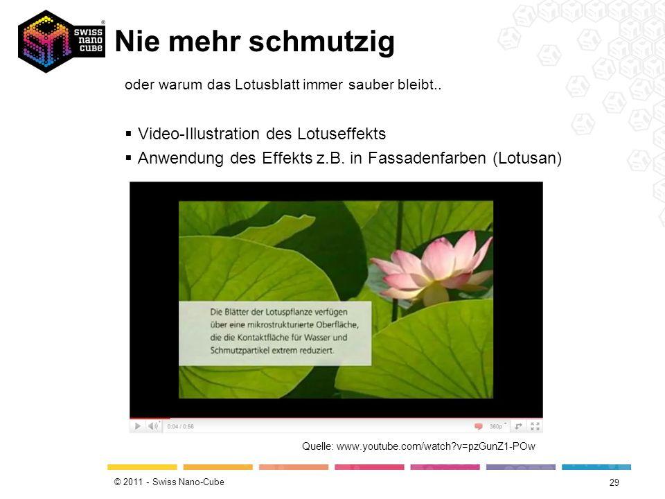 Nie mehr schmutzig Video-Illustration des Lotuseffekts