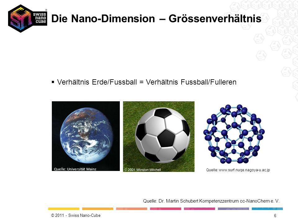 Die Nano-Dimension – Grössenverhältnis