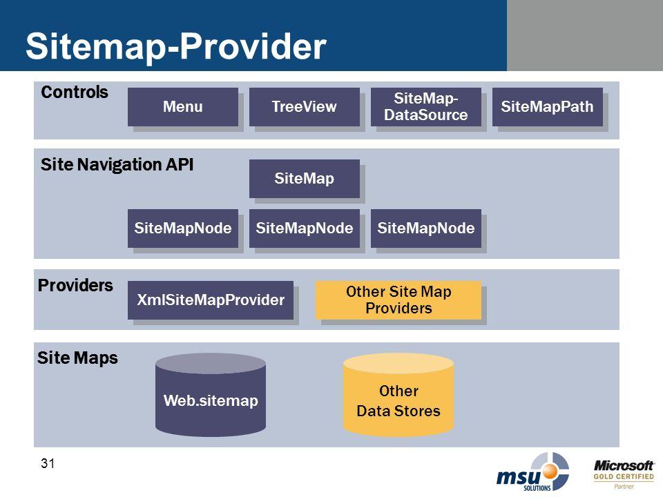 Sitemap-Provider Controls Site Navigation API Providers Site Maps Menu