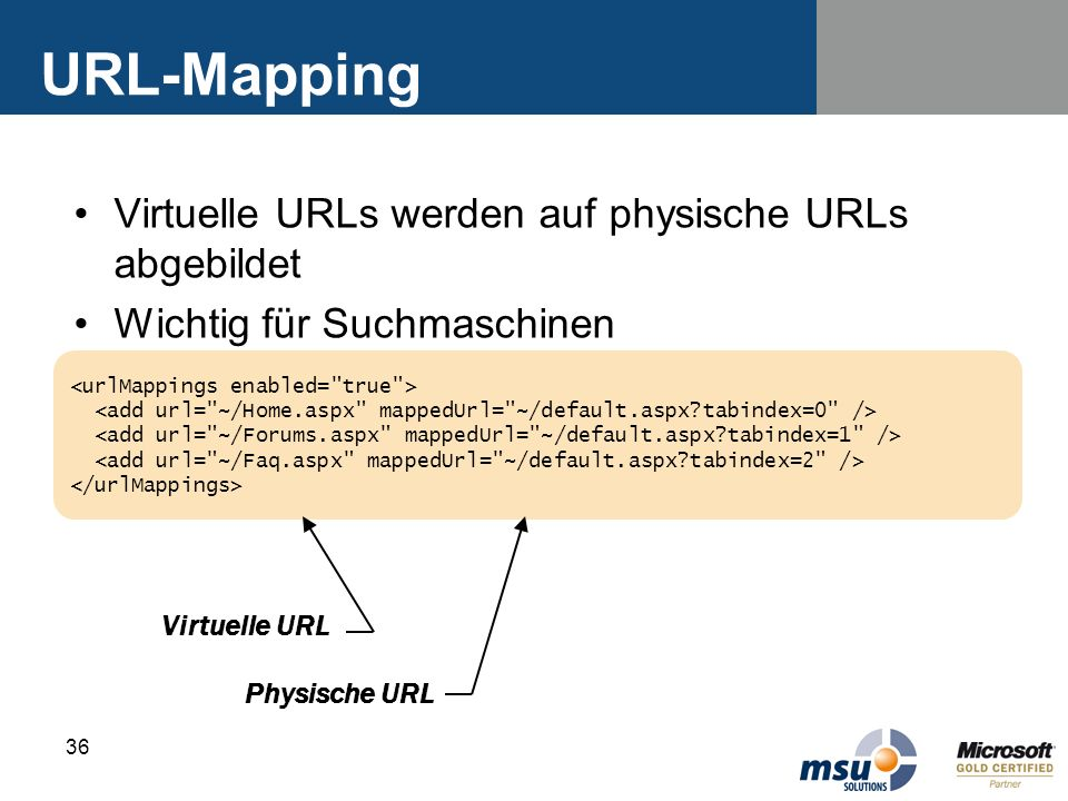 URL-Mapping Virtuelle URLs werden auf physische URLs abgebildet