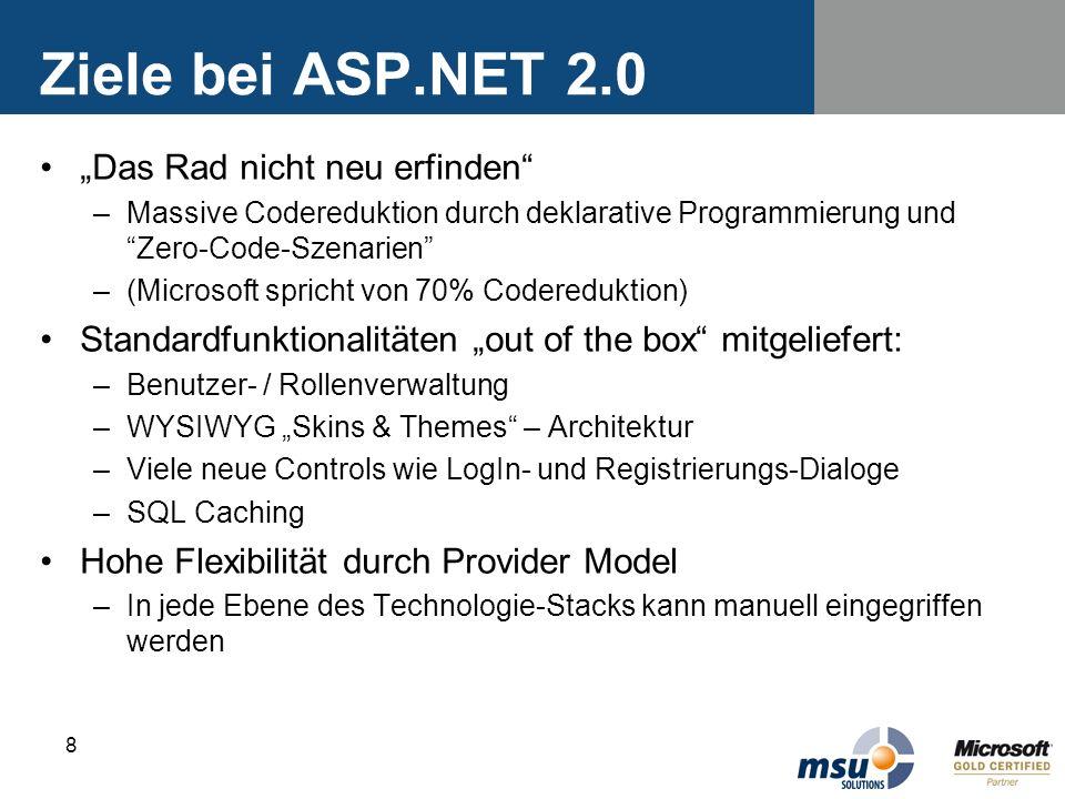 """Ziele bei ASP.NET 2.0 """"Das Rad nicht neu erfinden"""