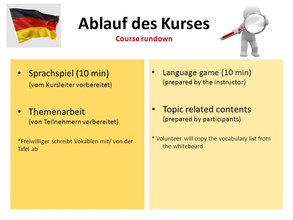 Ablauf des Kurses Sprachspiel (10 min)
