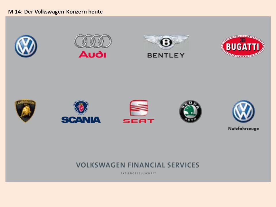M 14: Der Volkswagen Konzern heute